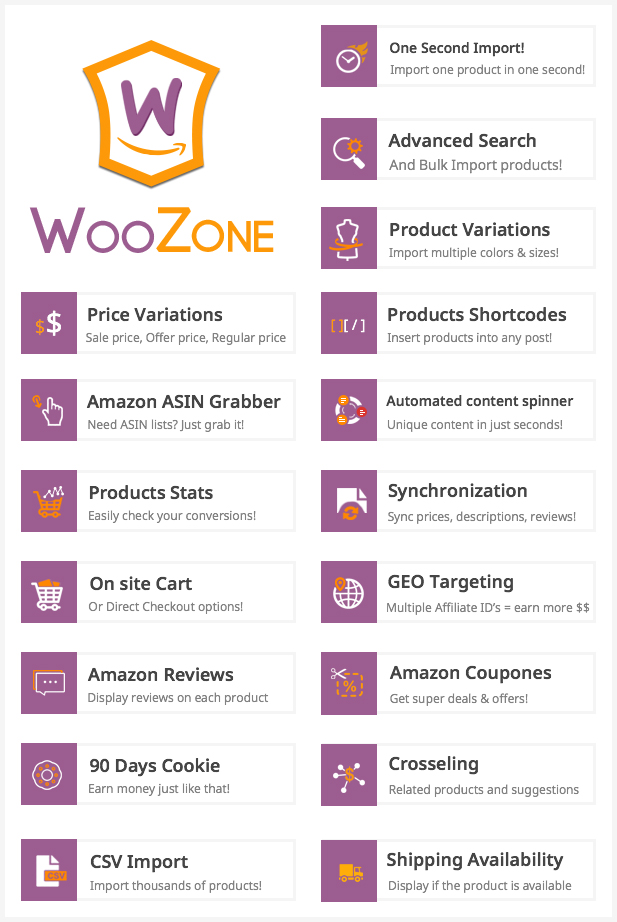 WooCommerce Amazon Affiliates - WordPress Plugin - 35 woocommerce amazon affiliates - wordpress plugin - mainfeatures - WZone – WooCommerce Amazon Affiliates – Wordpress Plugin