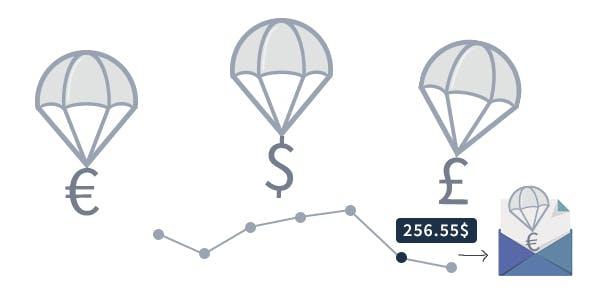 woocommerce price history / price alert notifications